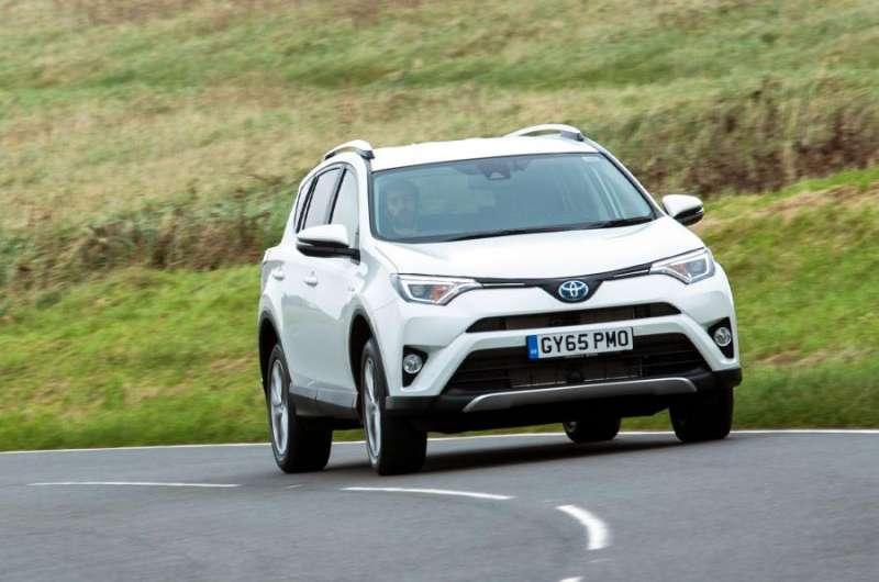 Toyota Rav4 Hybrid yorumları